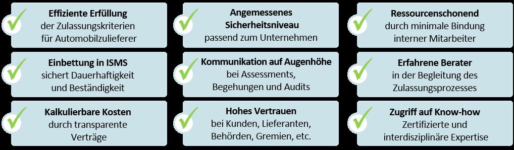 IT-Compliance Automotive by ISW- Auditvorbereitung in der Automobilbranche / IT-Compliance Beratung ISO2700x für Automobilzulieferer