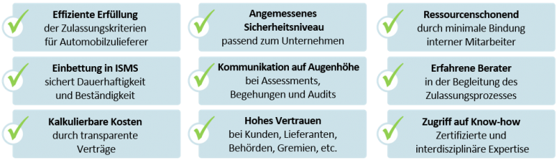 IT-Compliance Automotive by ISW- Auditvorbereitung in der Automobilbranche / IT-Compliance Beratung ISO2700x für Automobilzulieferer